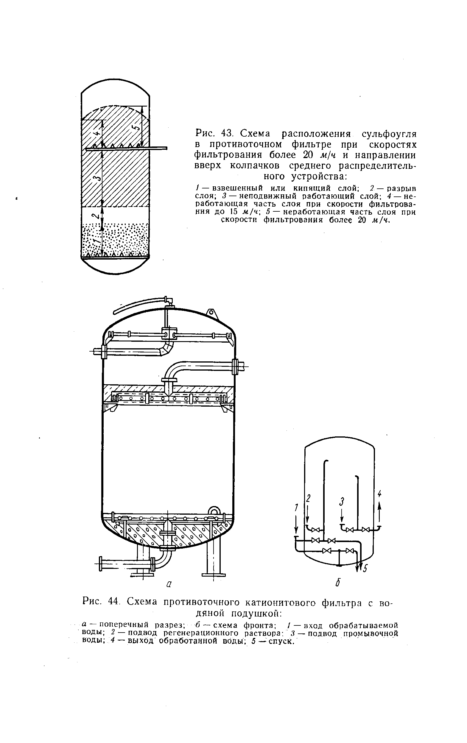 Схема водоочистной станции