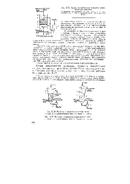 Схема ионообменной установки