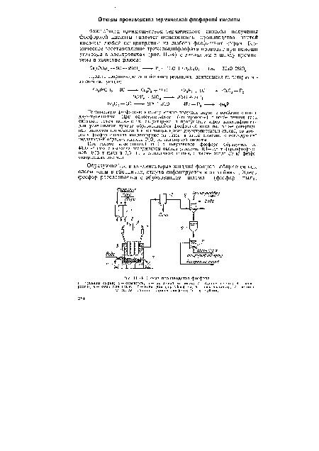 Термическую фосфорную кислоту можно получать двумя способами: одно- и двухступенчатым.