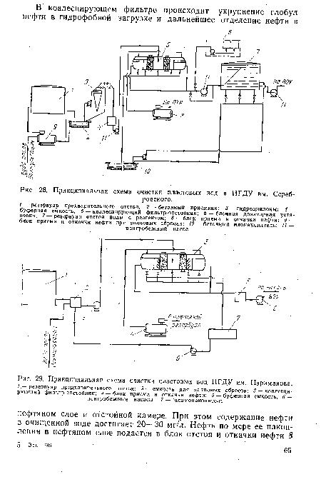 Сереб- · Принципиальная схема