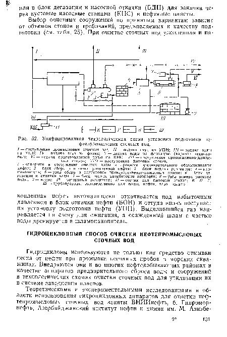 схема установки подготовки