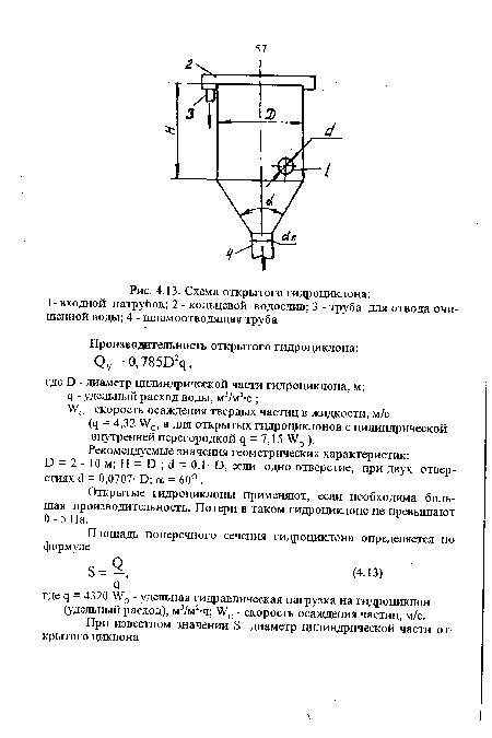 гидроциклона · Схема
