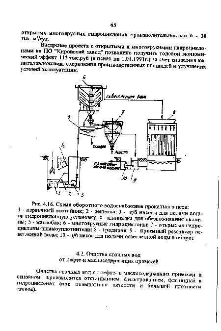 Схема оборотного водоснабжения прокатного цеха.