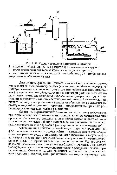 1 - входная труба; 2 - приемный резервуар; 3 - всасывающая труба.  Схема установки напорной флотации представлена на...