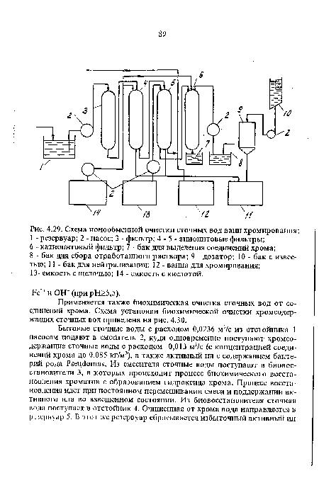 Очищение магнезией схема