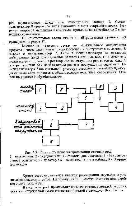 Принципиальная схема станции нейтрализации сточных...  1 - песколовки; 2 - усреднители; 3 - емкость для реагента; 4...