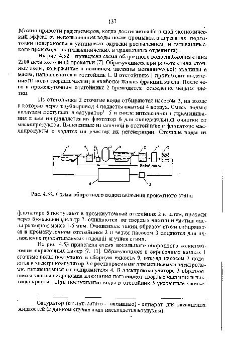 Схема оборотного водоснабжения прокатного стана.