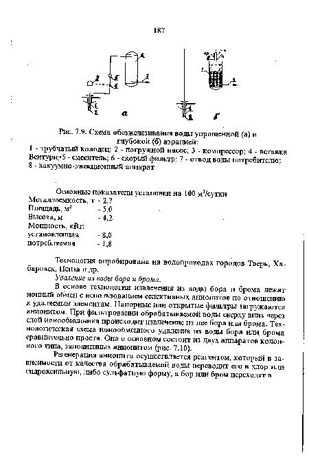 Схема обезжелезивания воды