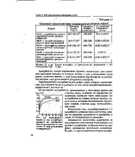древесном угле этилхлорида