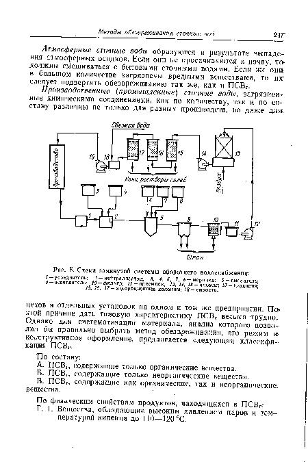 Схема водоснабжения и водоотведения фото 4
