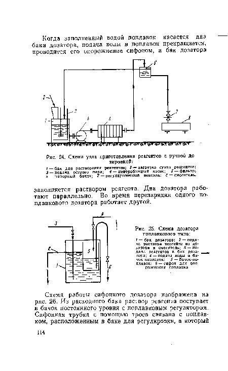 Схема дозатора поплавкового