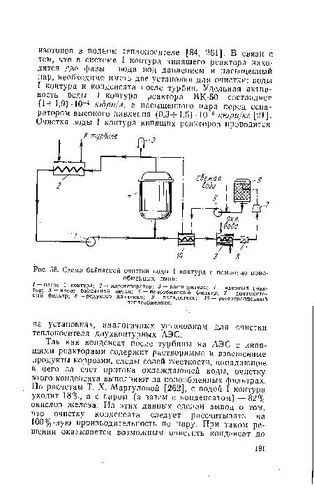 Схема байпасной очистки