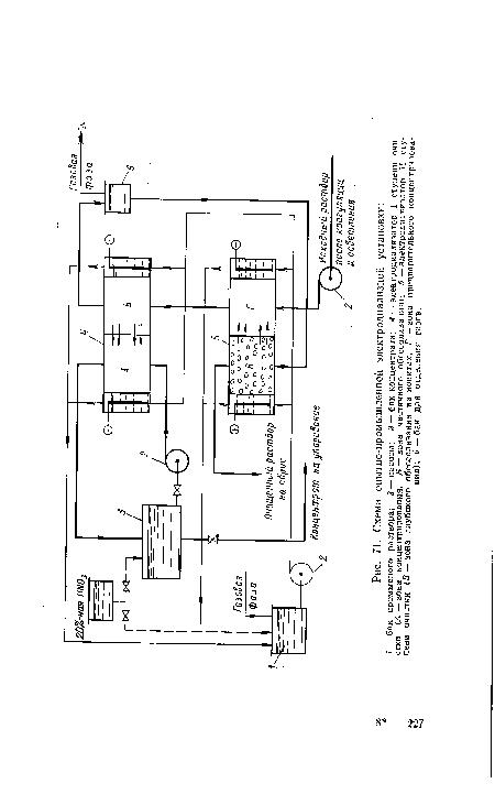электродиализной установки