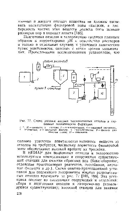 Схема закачки жидких