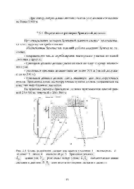 Схема разработки лесосек мастерским участком.