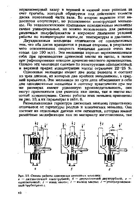 дисковых мельниц, Схемы