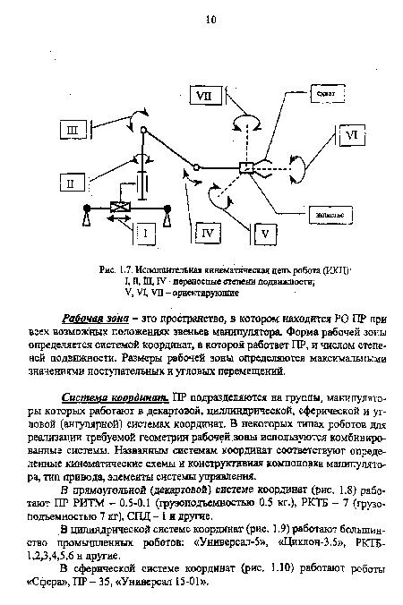 кинематическая цепь робота