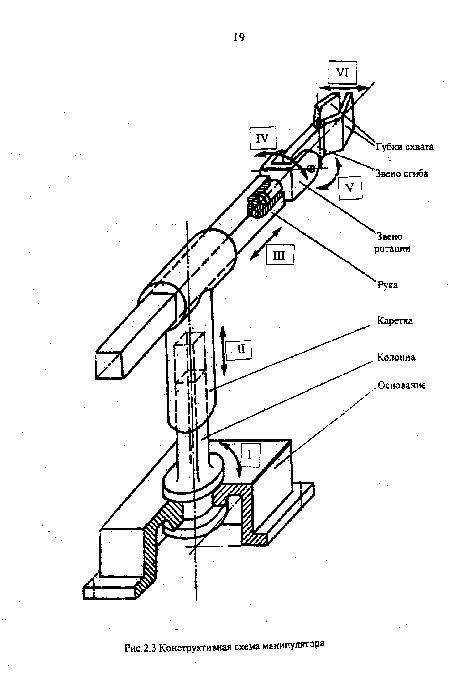 схема манипулятора