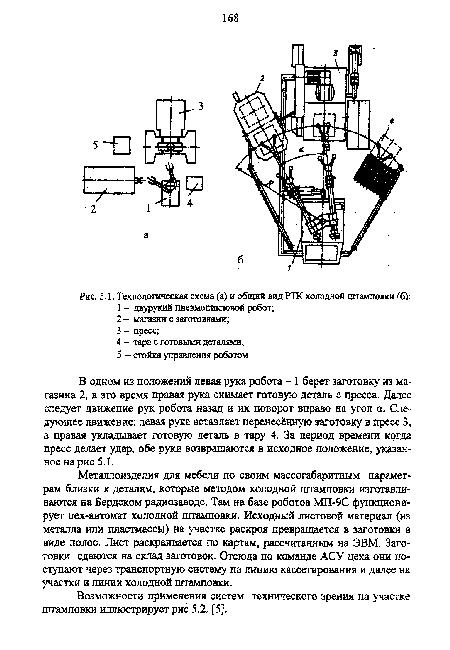 схема (а) и общий вид РТК