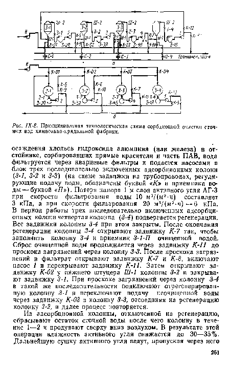 схема сорбционной очистки