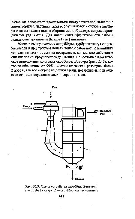 Скруббер вентури в Киров дробильное оборудование в Мончегорск