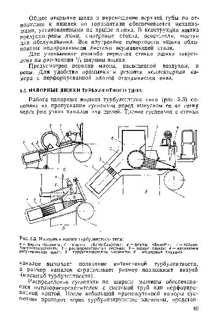 Сборка гидродинамический напорный ящик