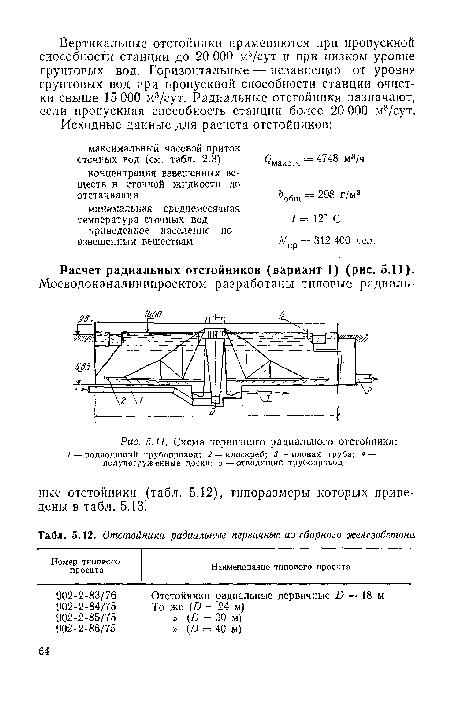 Схема первичного радиального отстойника.