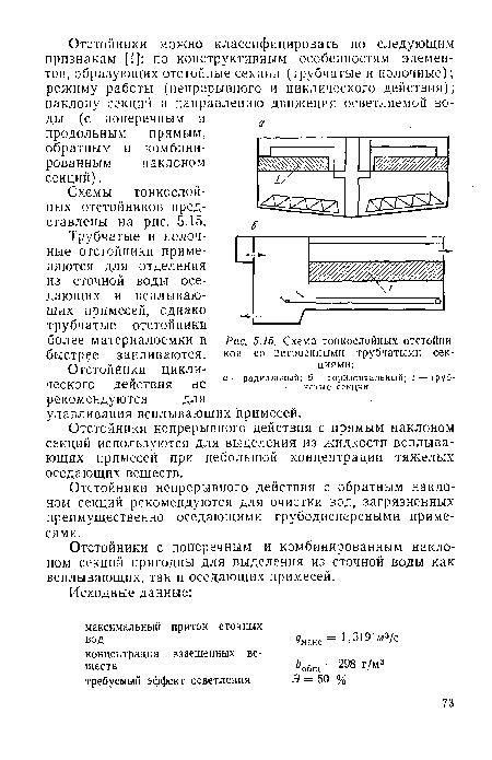 а - радиальный; б - горизонтальный; /-трубчатые секции.  Схемы тонкослойных отстойников представлены на рис. 5.15.