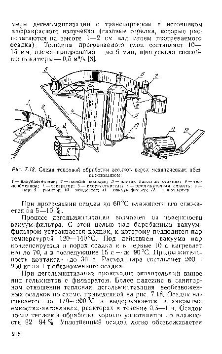 Схема тепловой обработки