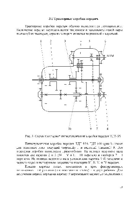 Схема тракторной пятиступенчатой коробки передач ТДТ-55.