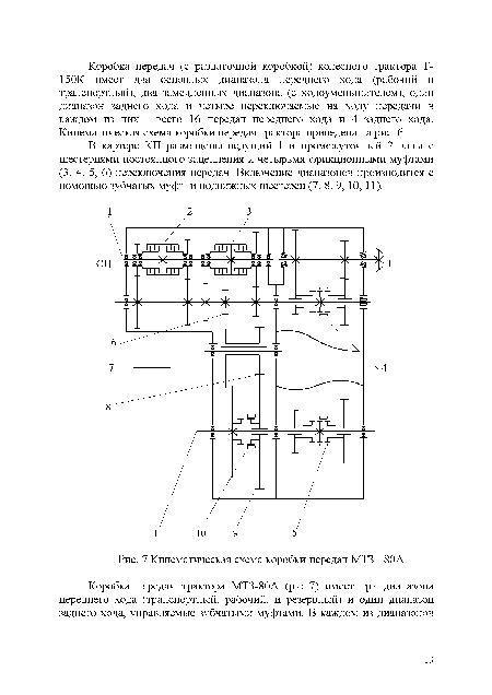 Кинематическая схема коробки передач МТЗ - 80А.