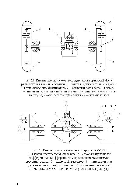 Кинематическая схема ведущего моста трактораТ-157 с разнесенной главной передачей.