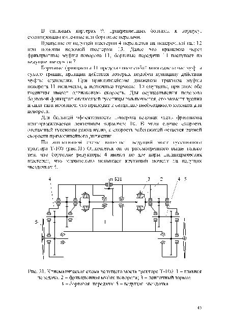 схема ведущего моста