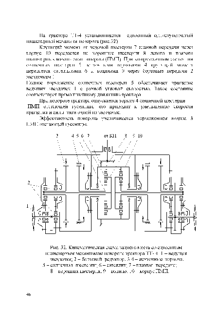 планетарным механизмом
