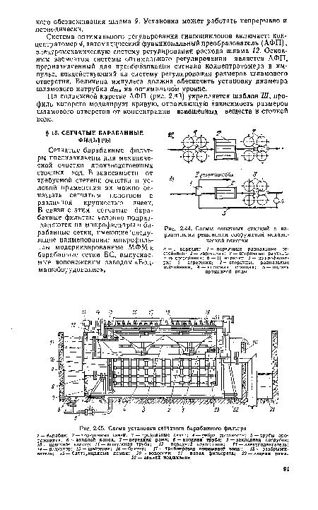 Схема установки сетчатого