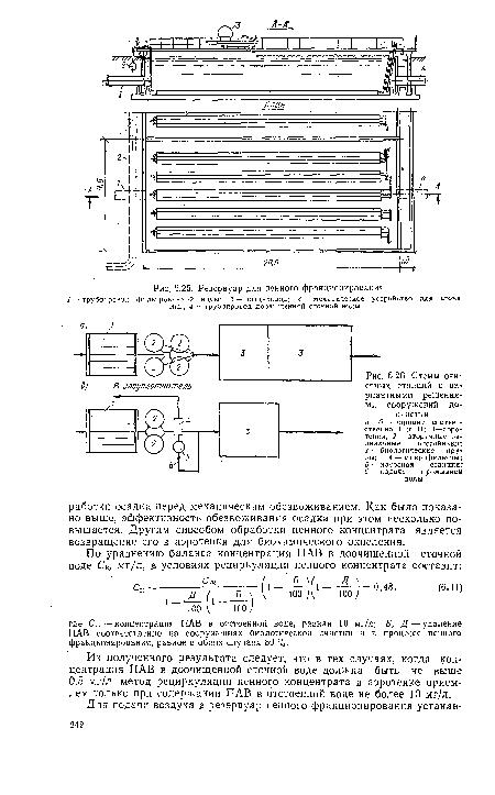 2 — вторичные радиальные
