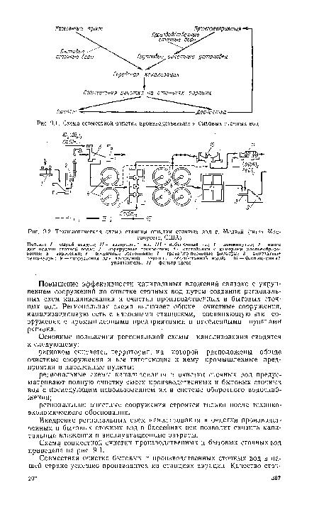 Схема совместной очистки