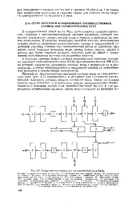 гальванического цеха ВАЗа
