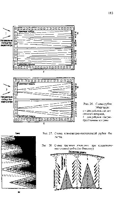 рубки Филиппа · Схема