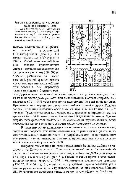 Схема разработки узкими