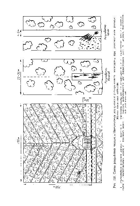 Схема разработки лесосек в