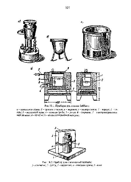 Приборы для плавки баббита