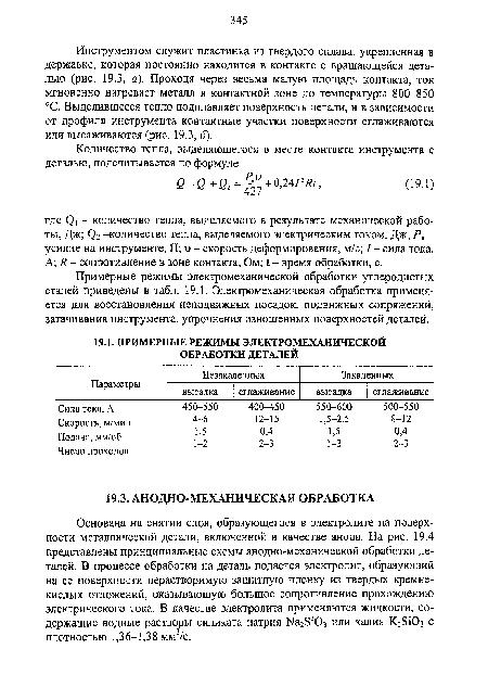 На рис. 19.4 представлены принципиальные схемы анодно-механической обработки деталей.
