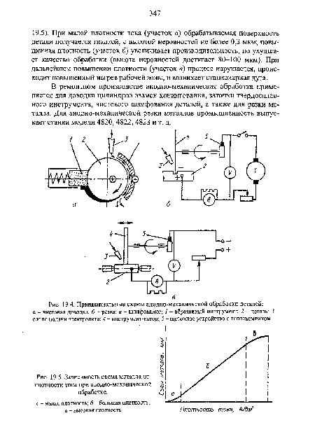 В ремонтном производстве анодно-механическая обработка применяется для доводки цилиндров взамен хонингования, заточки...