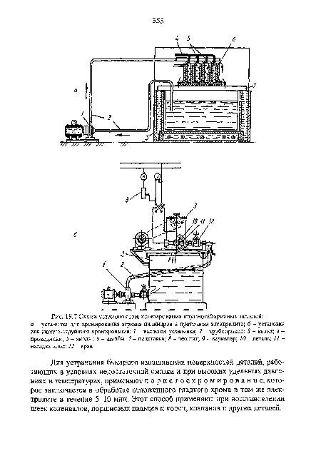 Схема установок для хромирования крупногабаритных деталей.
