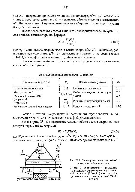 Схема размещения вытяжного
