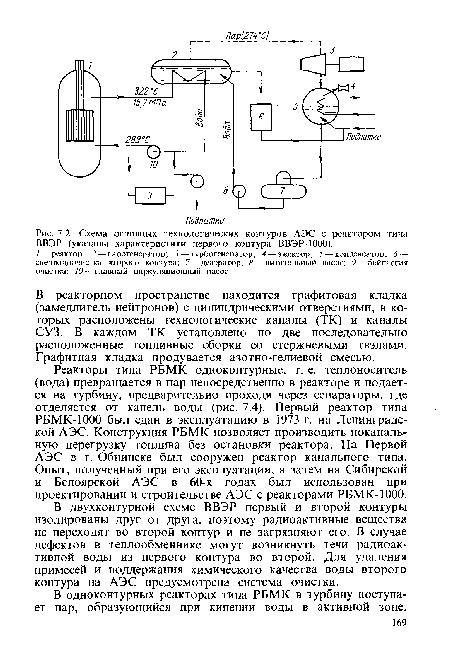 контуров АЭС с реактором