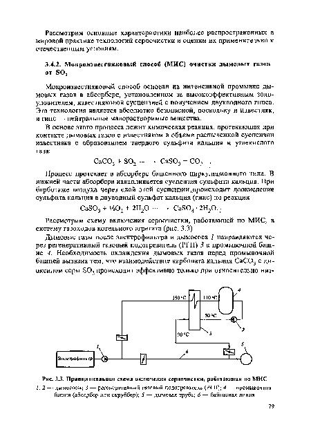 схема получения сухого льда из дымовых газов котельных