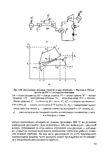 Простейшая тепловая схема (а) и цикл Брайтона - Ренкина в -диаграмме (6) ПГУ с котлом-утилизатором.