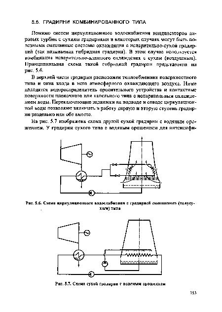 Схема циркуляционного